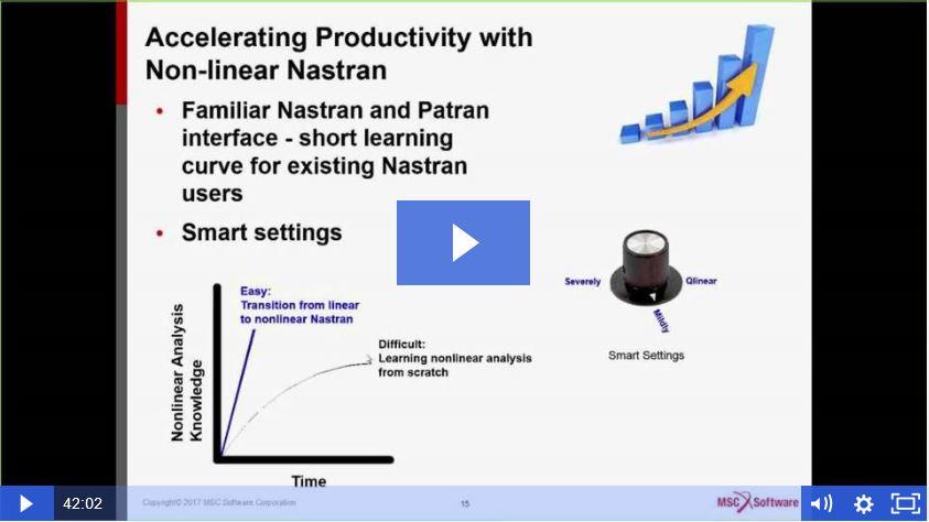 ¡Ya disponible el Webinar: Acelerar la productividad con Nastran no lineal!
