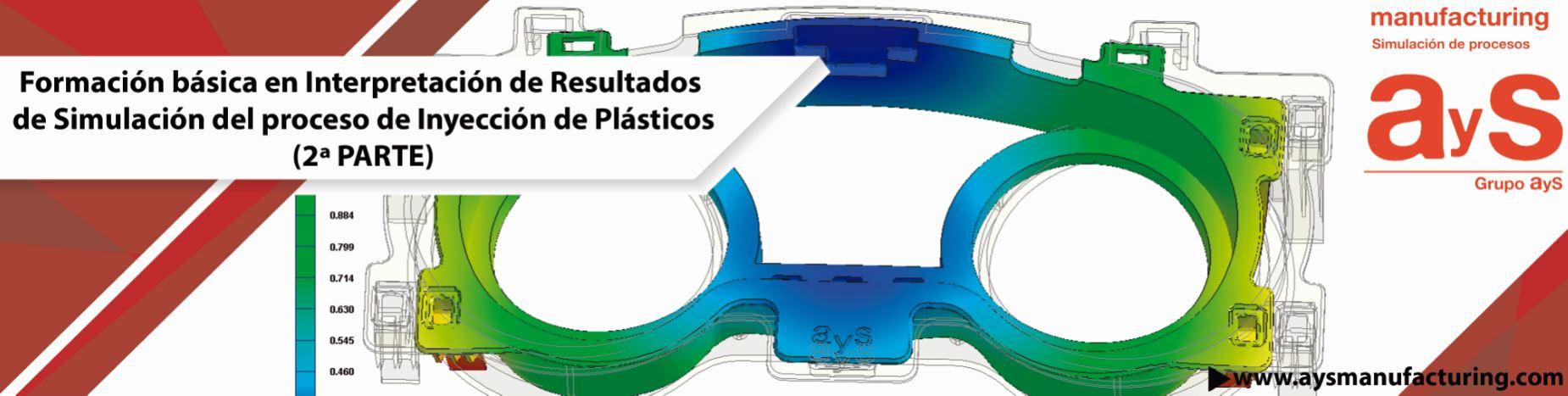 inyección plásticos